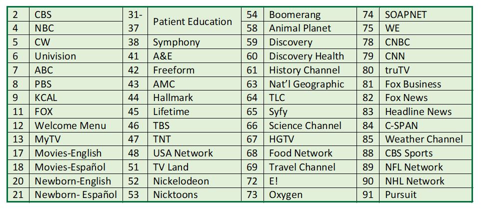 Television Channels